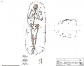 Digitalizovaný plán hrobu s milodary z doby laténské z Hostivice.