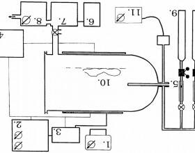 1. Ampérmetr, 2. Generátor, 3. Přizpůsobovací člen příkonu, 4. Chladící systém, 5. Průtokoměry, 6. Kompresor, 7. Vakuová pumpa, 8. Spalovací pec, 9. Tlakové nádoby plynů, 10. Skleněná nádoba, 11. Tlakoměr, 12. Rtuťový teploměr.